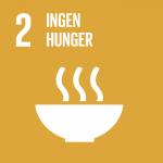 Ingen hunger - Globala målen